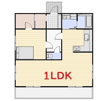 1LDKの意味